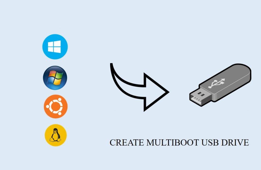 create Multiboot USB